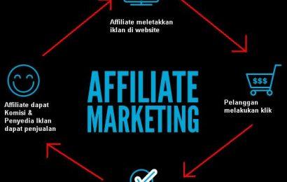 Wajib Coba..!! 7 Model Bisnis Online Yang Populer dari Digital Marketing