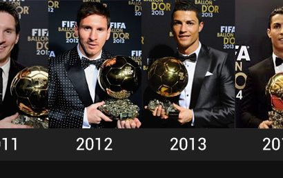 Dominasi Messi & Ronaldo di The Best FIFA Football Awards sejak 2008 – 2017